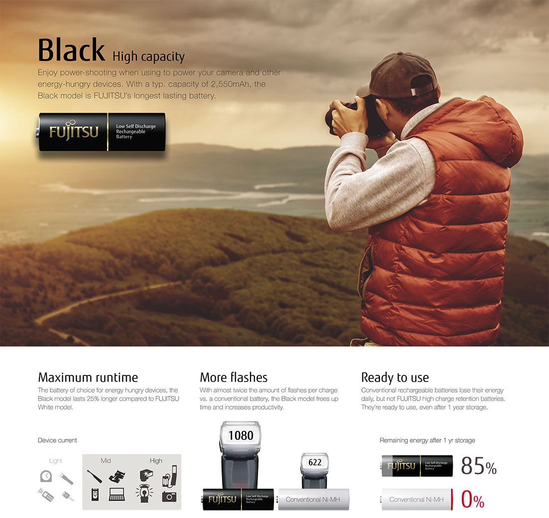 Fujitsu High Capacity Black Poster